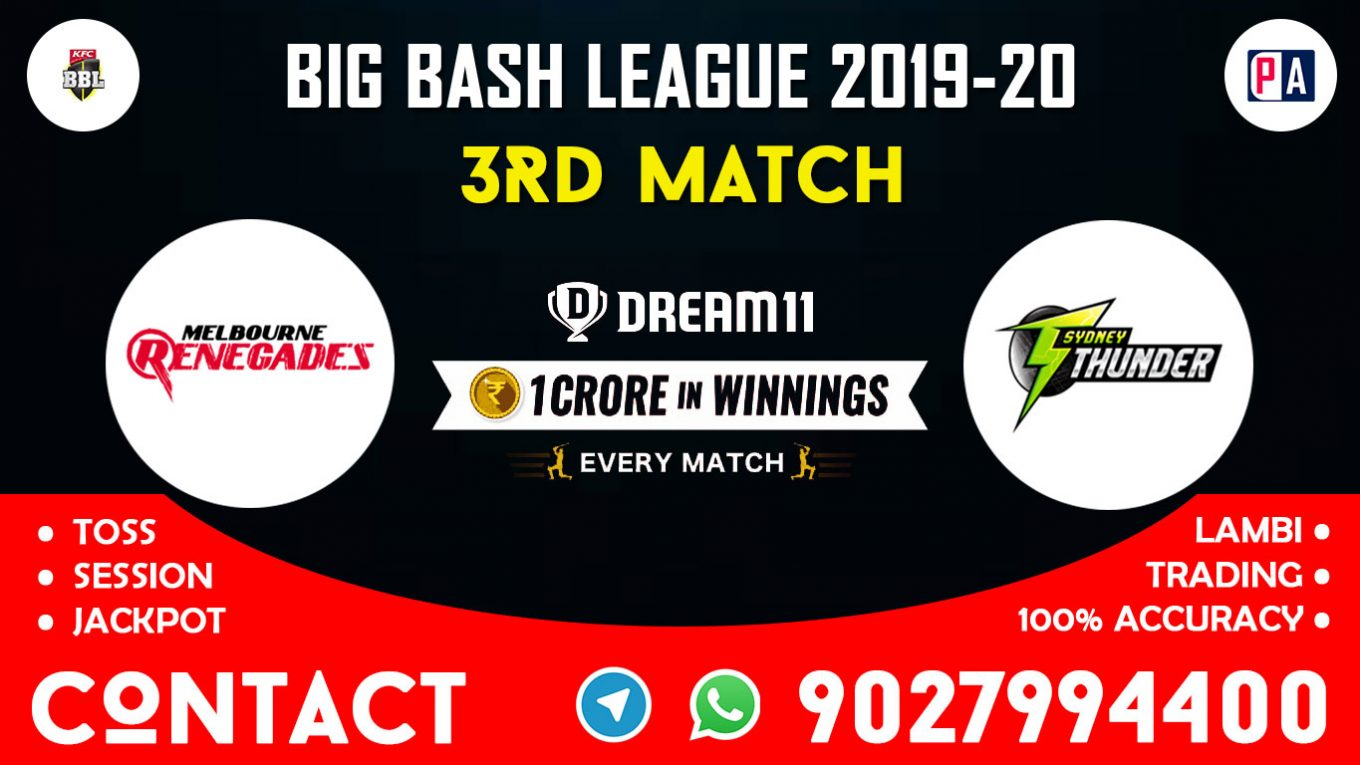 3rd Match MLR vs SYT, Dream11 Team Prediction