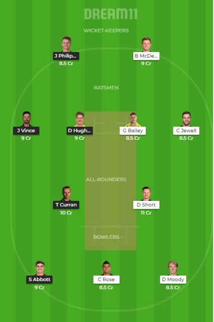 SIX vs HUR dream11 team