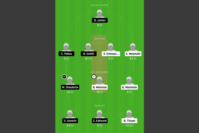 SSCS vs MAC dream11 team