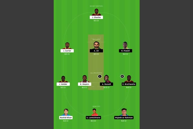 SLZ vs TKR dream11 team