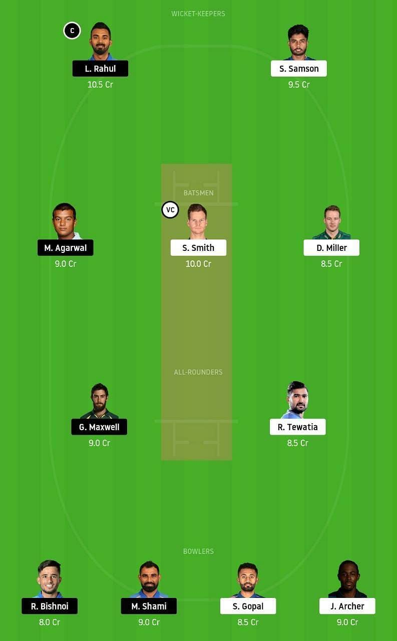 RR vs KXIP dream11 team