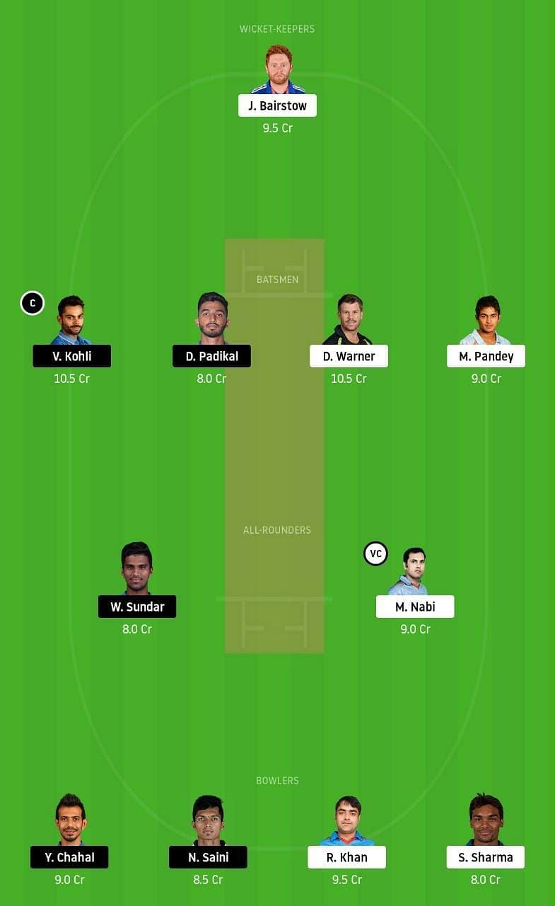 SRH vs RCB dream11 team